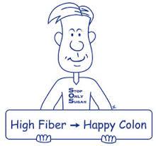 fibercolon